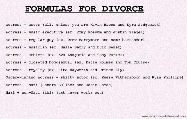 divorce humor